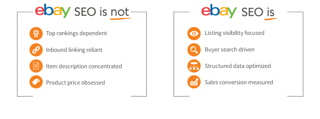What is eBay SEO